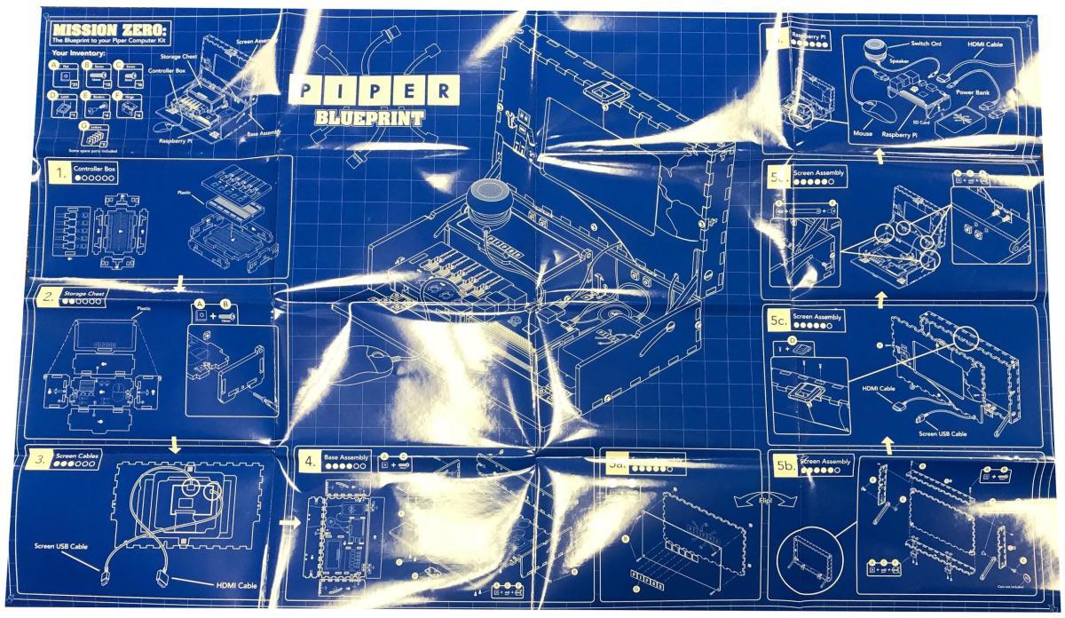 Piper Blueprint